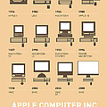 My Evolution Apple mac minimal poster Poster by Chungkong Art