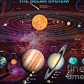 Solar System 1 Poster by Garry Walton