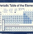 Vintage Periodic Table Of The Elements Print by Dan Sproul