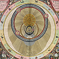 The Planisphere Of Brahe Harmonia Print by Science Source